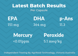High EPA & DHA. Undetectable Mercury. Low Oxidation.